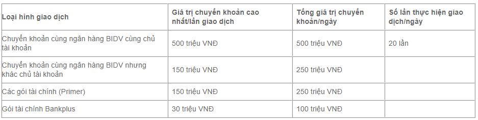 phi-chuyen-tien-bidv-3