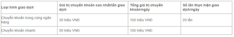 phi-chuyen-tien-bidv-4
