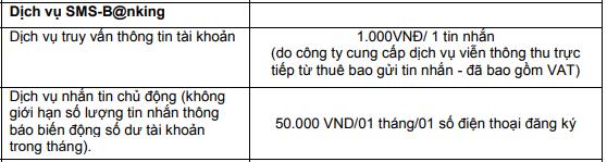 phi-chuyen-tien-vietcombank-1