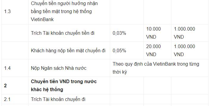 phi-chuyen-tien-vietinbank-1