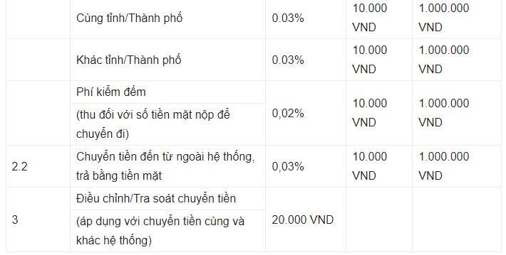 phi-chuyen-tien-vietinbank-2