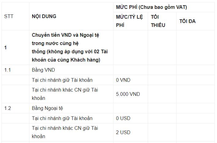phi-chuyen-tien-vietinbank