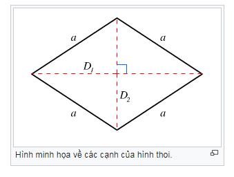 cong thuc tinh dien tich hinh thoi