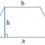 Công thức tính diện tích hình thang dễ hiểu chính xác 100%